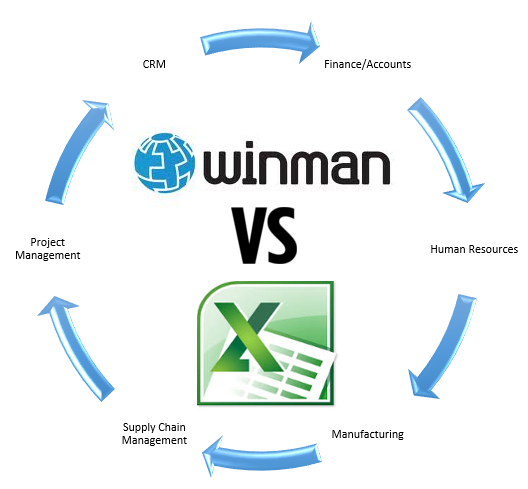 ERP software vs Excel