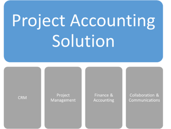Project Accounting Solution