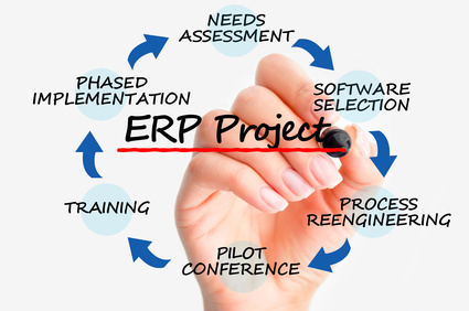 How ERP Benefits the Business